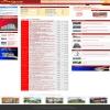 Sài Gòn Nhà Đất - Tính năng reseller cho khách Vip