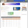 Thẻ điện thoại internet Voiz4Us