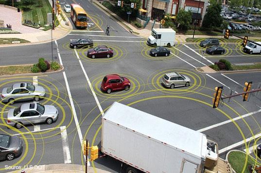 Các xe thử nghiệm được trang bị hệ thống Wifi để cập nhật tin tức kịp thời nhằm tránh va chạm.