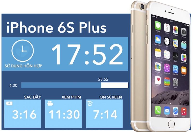 Những lý do nên chọn mua chiếc iPhone 6s Plus trong thời điểm hiện tại (Phần 3).
